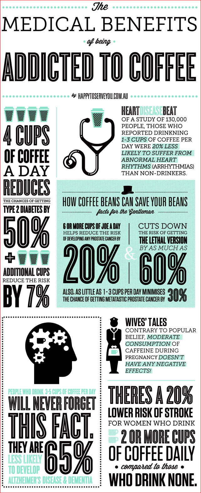 MEDICAL-BENEFITS-OF-BEING-A-COFFEE-ADDICT_2_900