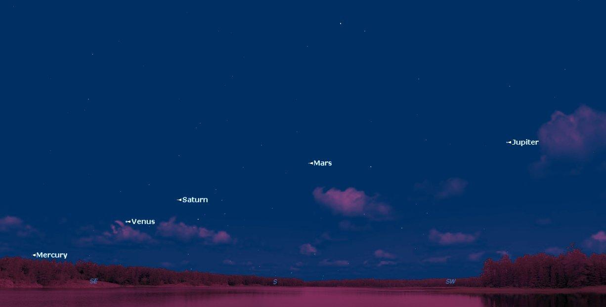 five-planet-paradejpeg-51110e9c94535e0e